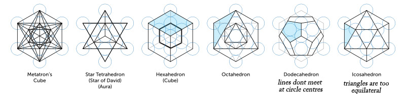 Metatron_solids