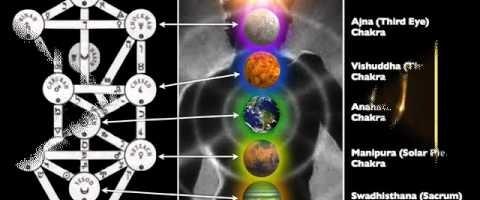 WOEIH 42 Kabbalah and the Tree Of Life w/ Mark Passio – Full
